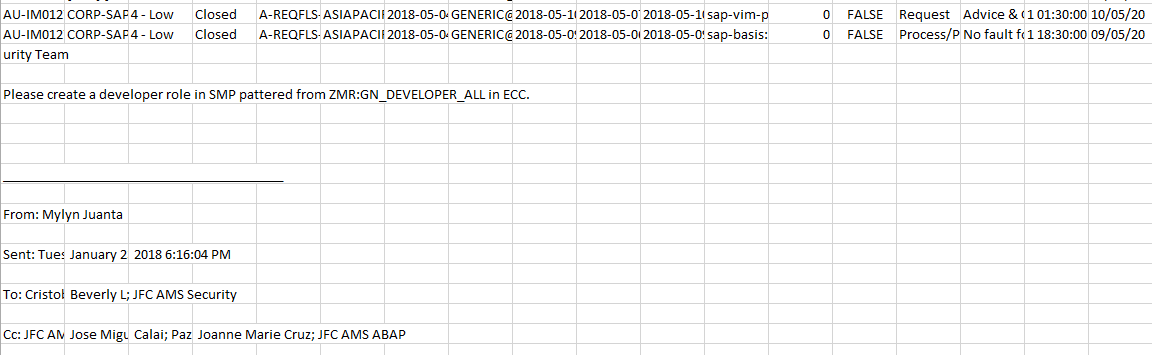 Exporting file in CSV gives junk rows using write csv